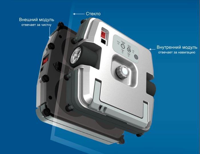 Качественные результаты за 2 минуты и другие преимущества домашнего робота для мытья окон