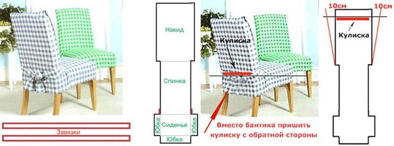 Маленькие секреты роскошной обстановки: 25 идей оформления чехлов на стулья со спинкой
