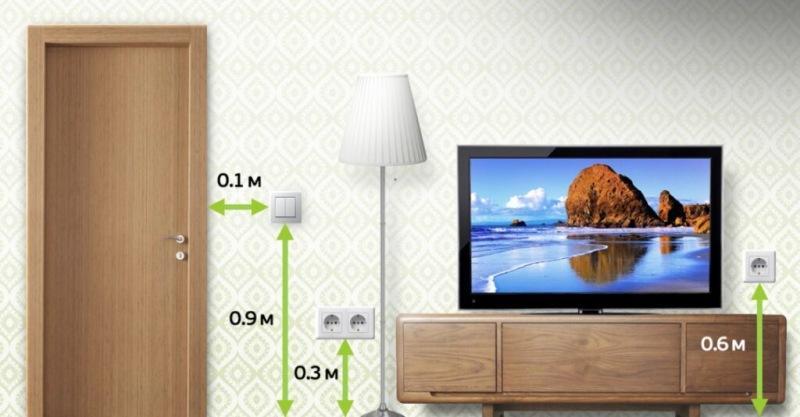 Розетки за телевизором: сколько должно быть и как их правильно разместить