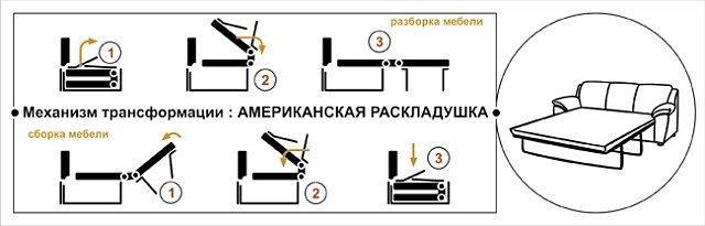 Выбираем раскладной диван с подъемным механизмом
